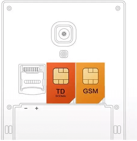 double-carte-sim-iphone-8
