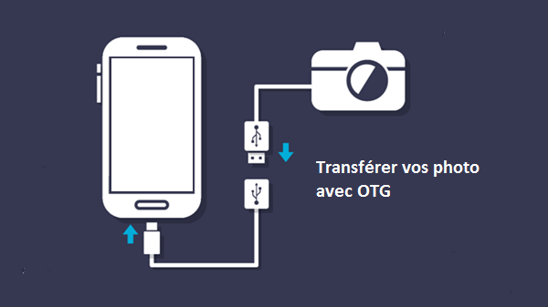 transferer-photos-camera-vers-android